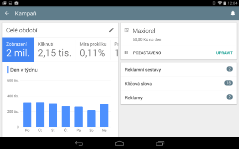 AdWords pro Android